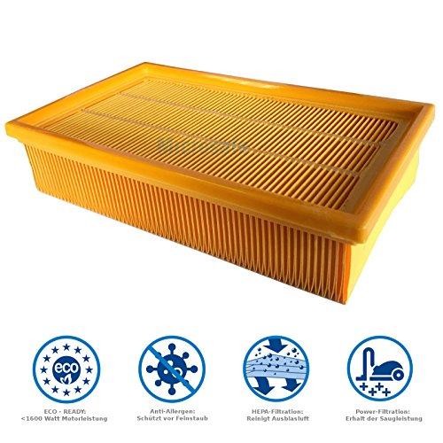 Flachfaltenfiltern für Würth ISS 35 & ISS 35-S Industrie-Nass- und Trockensauger alternativ Filter zu 0702400191 / 0702400367 von Microsafe®