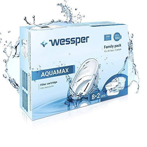 Wessper Wasserfilter Kartuschen Kompatibel mit BRITA Wasserfilter Maxtra, AmazonBasics