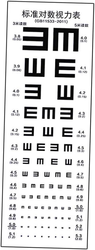 dailymall Max 79% OFF latest PVC Standardized Eye Chart Ho Visual for Testing