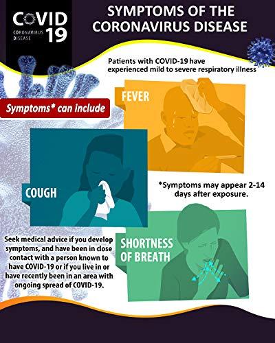 Zing Green Products Coronavirus Symptoms 16'x20' Poster