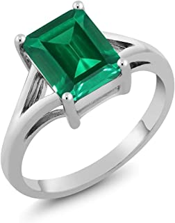 Sterling Silver Emerald Cut Green Simulated Emerald Women's Ring 2.30 Cttw (Available 5,6,7,8,9)