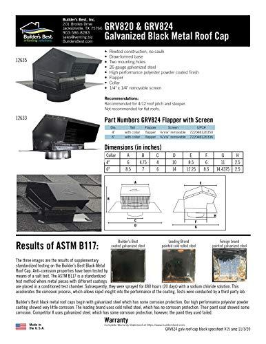 "Builder's Best 084635 Galvanized Steel Roof Vent Cap with Removable Screen & Damper, 4"" Diameter Collar, Black"