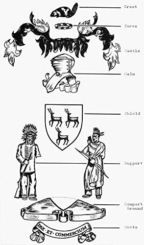 Wappen Ohio Company Ndiagramm zeigt die Bestandteile des Wappens der Ohio-Unternehmen, gegründet im Jahr 1748 Biberwappen, Kranz, Mantling Helm und Schild, zeigt Hirsch mit zwei Indianern