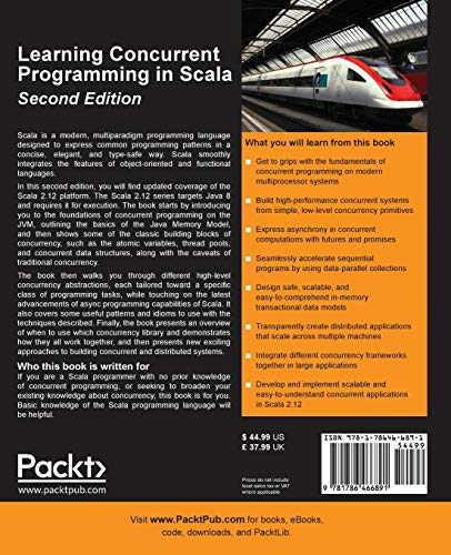 Learning Concurrent Programming in Scala -