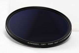 Suchergebnis Auf Für Aufbewahrung Graufilter Filter Elektronik Foto