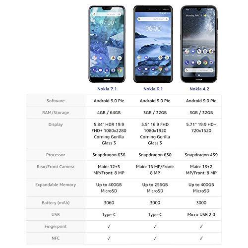 Nokia 6.1 - Android 9.0 Pie - 32GB - Single SIM Unlocked Smartphone