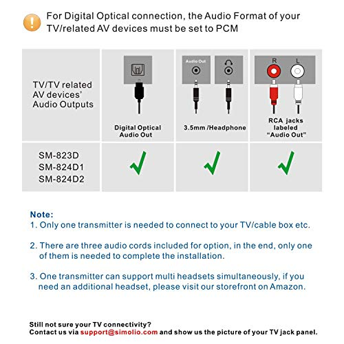 SIMOLIO Dual Digital Wireless Headphones for TV with Spare Battery, Wireless TV Headset for 2 Hearing Imparied People, Remote TV Earbuds for Hard of Hearing, TV Hearing Device for Seniors SM-824D2 3
