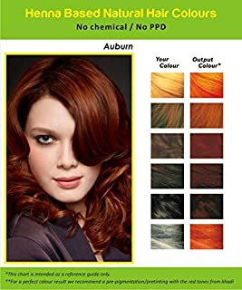 Natural AUBURN Henna Hair Color/Dye | 100% Pure Chemical Free Hair Color, Conditioner | Triple Sifted | Herbal Henna for H...