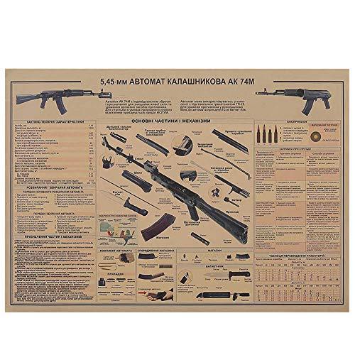ALTcompluser Retro Motiv Poster Promi Wanddekoration Vintage Wandbild Plakat für Wandgestaltung(AK 74M)