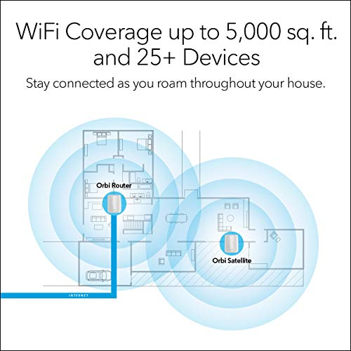 NETGEAR Orbi Whole Home Mesh WiFi System with Tri-band – Eliminate WiFi dead zones, Simple setup, Single network name, Works with Amazon Alexa, Up to 5,000 sqft, AC3000 (Set of 2)