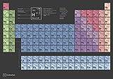 Tavola Periodica degli Elementi Imparare Poster(11x17inch,28x43cm)...