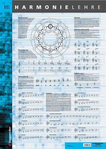 Harmonielehre Poster. Die wichtigsten Zusammenhänge der Harmonielehre. by Unknown(2000-12-01)