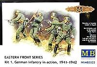 ■ マスターボックス 1/35 ドイツ歩兵 1941-42年 東部戦線シリーズ1