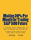 Making 20% Per Month for Trading S&P 500 Future ----- Trade