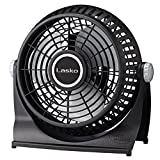 Lasko 507 Small Desk Fan with10-Inch Pivoting Head, Portable Electric Plug-In Table Fan Creates a Quiet Personal Cooling Breeze, Ideal for Travel, Bedroom, Dorm, and Office – Black