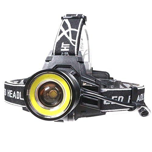 zhenxin Linternas Frontales Led 10000 Lumens Led Headlamp 4 Modes Zoomable Led Headlight Head Torch Led Fishing Hunting Head Lights Lantern