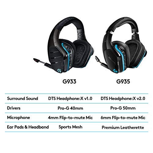 Logitech G935 wireless gaming headphones.