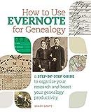 Genealogy Softwares
