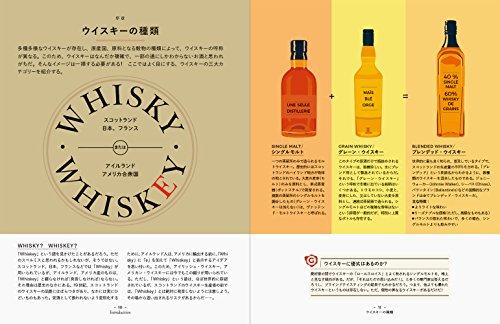 パイインターナショナル『ウイスキーは楽しい!』