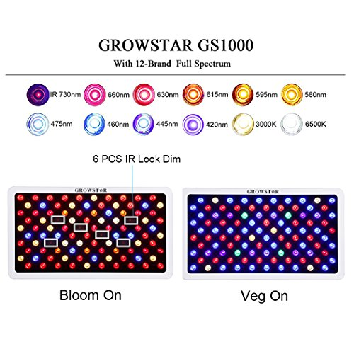 GrowStar 1000w LED Grow Light