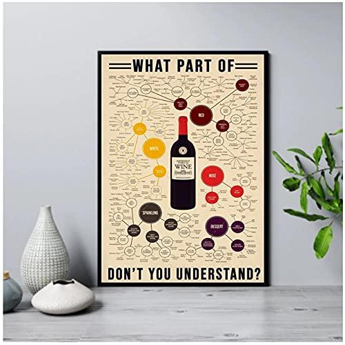 YQQICC Conjunto de diagramas de guía de tipos de vino vintage impresión de póster arte de pared pintura en lienzo imagen para sala de estar decoración del hogar-50x70cm Sin Marco