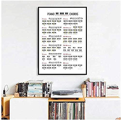 Canvas print,Piano Akkoorden Leren Poster Muziek Kunst aan de muur Creativiteit Basis Piano Weegschalen Fotoafdrukken Muurdecoratie Muziek Student Giftidee-40x50cm