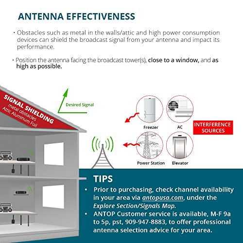 ANTOP 50 Miles Indoor AM/FM Antenna for Stereo Radio Audio Signals with Adapter Connector and 6ft Coaxial Cable