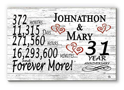 Broad Bay Personalized 31 Year Anniversary Sign Gift Thirty-First Wedding Anniversary 31st for Couple Him Or Her Days Minutes Years