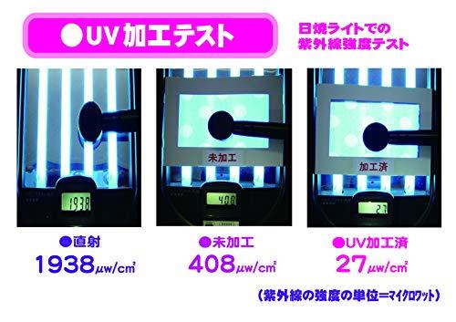 ヒューマン UV 撥水シャットアウト 150ml
