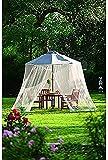RDJSHOP Mosquitera Neta para Parasol, jardín al Aire Libre Cubierta de Mosquitos Patio Paraguas Pantalla de Red para Muebles de Mesa de Mesa: gabinete de Malla con Cremallera Parasol o un Mirador