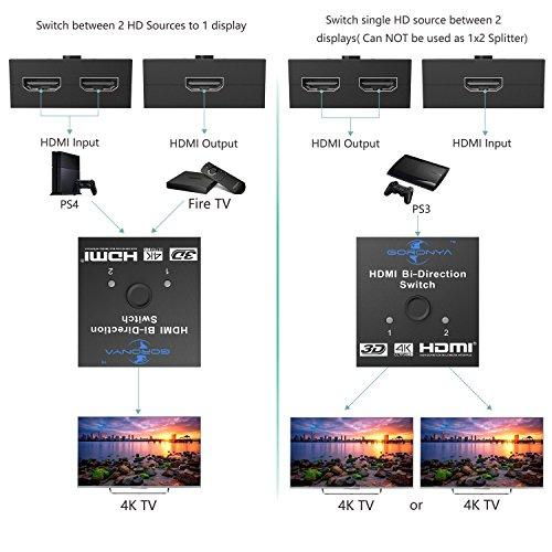 goronya Ultra HD 4K 2X 1o 1x 2HDMI Switcher bidireccional con HDCP Passthrough, soporta 3D y 1080p