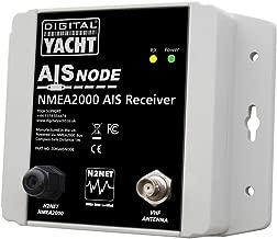 ais nmea 2000 receiver