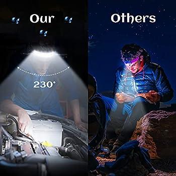 Lurowo Lampe Frontal Puissante, 5 Modes Frontale LED USB Rechargeable avec Capteur de Mouvement, IPX4 Étanche Torches Frontales pour Pêche, Camping, Lecture, Randonnée, USB Câble Inclus