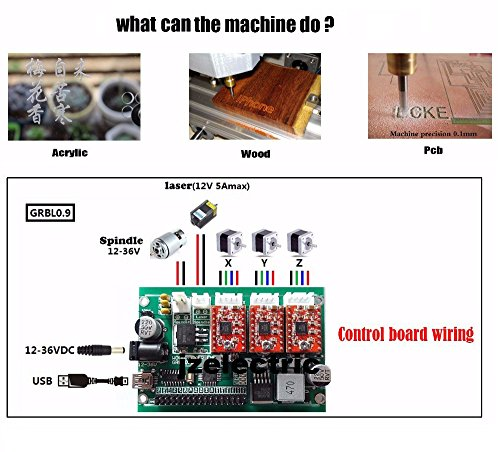 DIY2-in-1CNCルーターキット+2500mWレーザーCNC2418ER1124x18x4.5cmミニフライス盤USBデスクトップ彫刻機、木材、木工用マーキングマシン-DIY2-in-1CNCRouterKitCNC2418+2500mWLaserEngraver-MiniPCBMillingMachine,USBDesktopEngr
