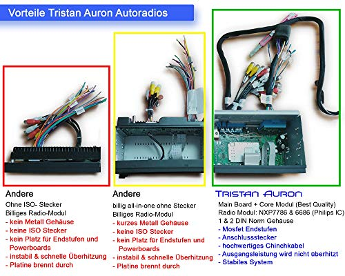 Tristan Auron BT1D7027A Android 10 Autoradio + OBD 2 Adapter I 7 Touchscreen ausfahrbar I GPS Navi 32GB Bluetooth Freisprecheinrichtung I USB SD DAB+ 1 DIN