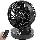LeaderPro 2021 Nuovo 360°Oscillazione Ventilatore da Tavolo,25 dB Ventilatore Silenzioso Turbo,...
