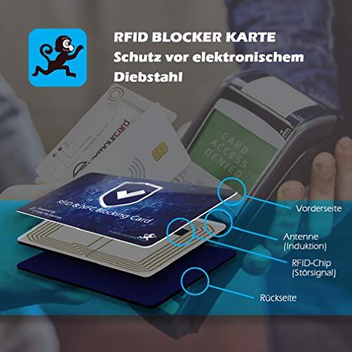 RFID NFC Blocker Karte - Elektron. Störsender: 1 Karte reicht - Schutz-Karte für Portemonnaie, Geldbörse, EC Karte, Bankkarte, Kreditkarte, EC Karte, Ausweis - 1 STK