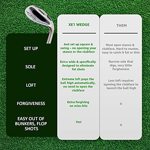 xE1 Sand Wedge & Lob Wedge– The Out-in-One Golf Wedge, Pitching and Chipping Wedge– Legal for Tournament Play Golf Club for Men & Women (Right, Steel, Wedge, 65)