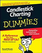 Candlestick Charting For Dummies