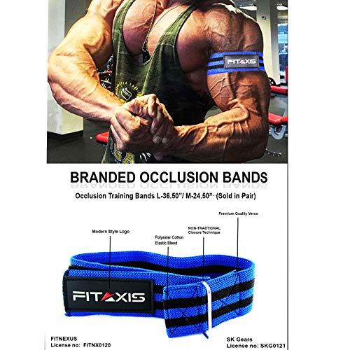 FITAXIS Bandas de oclusion   Occlusion Bands Optimizado para