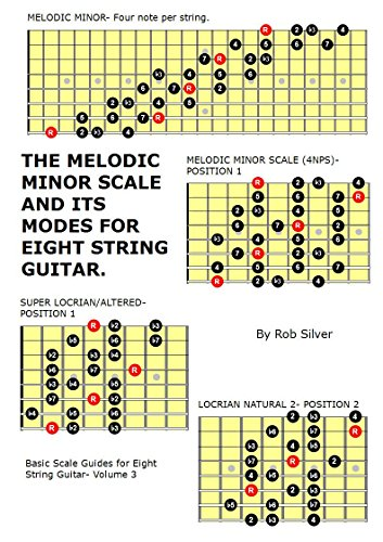 The Melodic Minor Scale and its Modes for Eight String Guitar (Basic Scale Guides for Eight String Guitar Book 3) (English Edition)