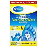 Wart Removers