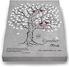 MuralMax - Personalized Family Tree Canvas Wall Art - Wedding Bridal Shower Decor Gifts for Friends - Milestone Quote with Custom Name & Date - Unique Bride & Groom Presents - Grey # 2 - Size 8 x 10
