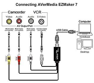 عروض AVerMedia EZMaker 7, Standard Definition USB Video Capture Card , Analog to Digital Recorder, RCA Composite, VHS to DVD, S-Video, Cyberlink Media Suite Included, Win 10 / MAC (C039)