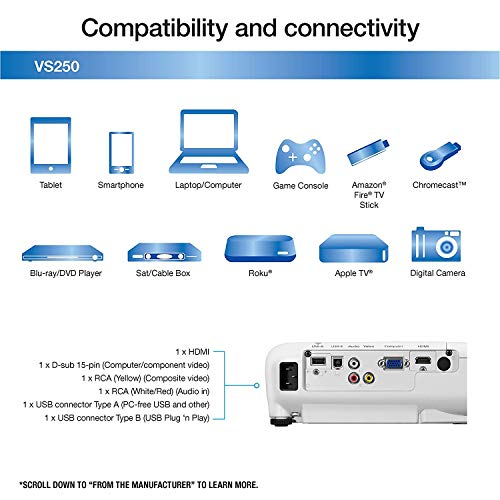 Epson VS250 SVGA 3,200 lumens Color Brightness (Color Light Output) 3,200 lumens White Brightness (White Light Output) HDMI 3LCD Projector (Renewed) New Hampshire