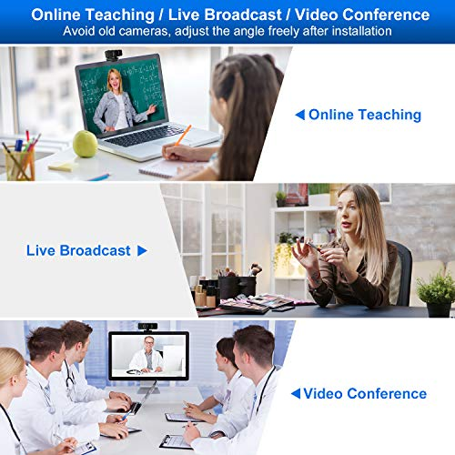 LarmTek 1080P Webcam mit Mikrofon-und Datenschutzabdeckung,Webkamera USB Kamera,Computer HD Streaming Webcam für PC Desktop und Laptop mit Mikrofon