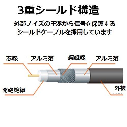 ELECOM(エレコム)『アンテナケーブル(AV-ATLS50BK)』