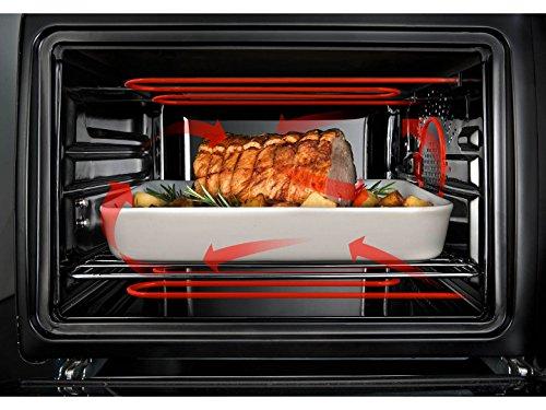 De'Longhi EO32752 Horno de sobremesa, 2200 W, 32 L, grill, convección, acero inoxidable, plástico, negro