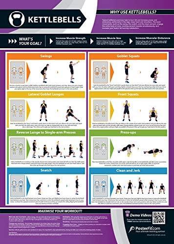 Kettlebells Legs Back Shoulder Workout Laminated Home Gym Poster Free Online Video Training product image