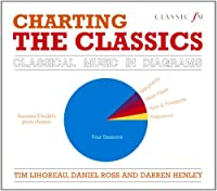 Charting the Classics: Classical Music in Diagrams